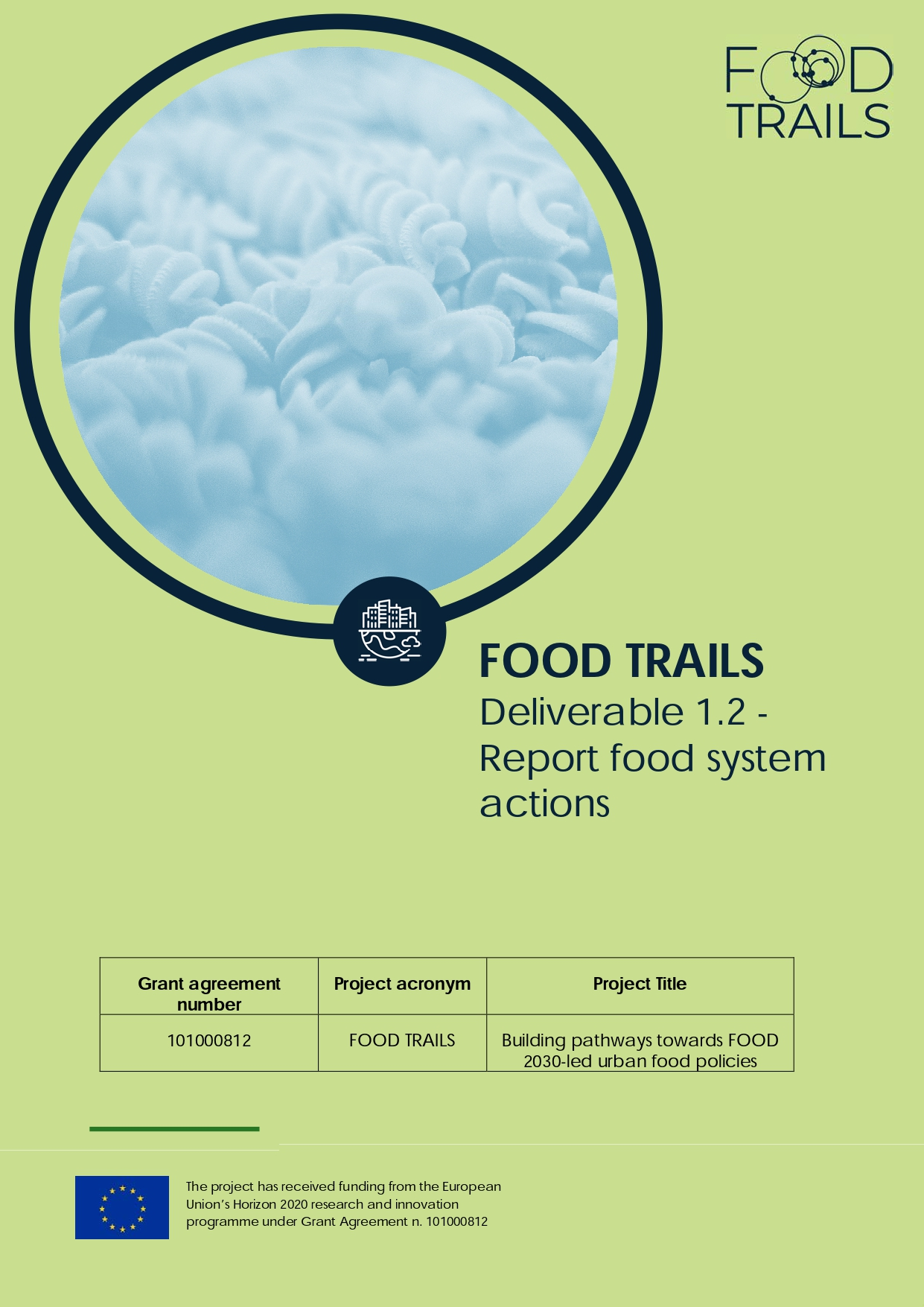 Report food system actions